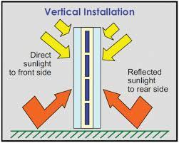 Bifacial solar panels vertical arrangement
